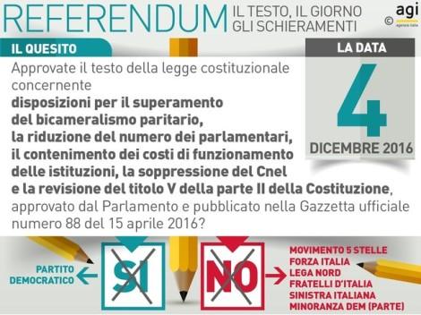referendum del 4 dicembre